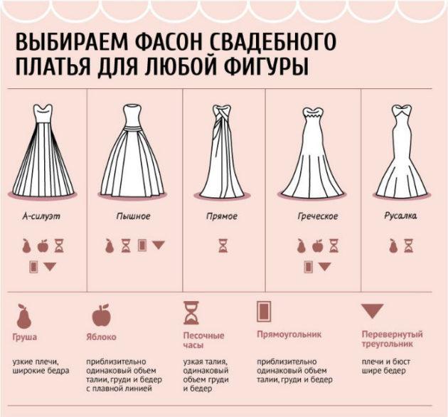 podbiraem-model-svadebnogo-platya-pod-tip-figury